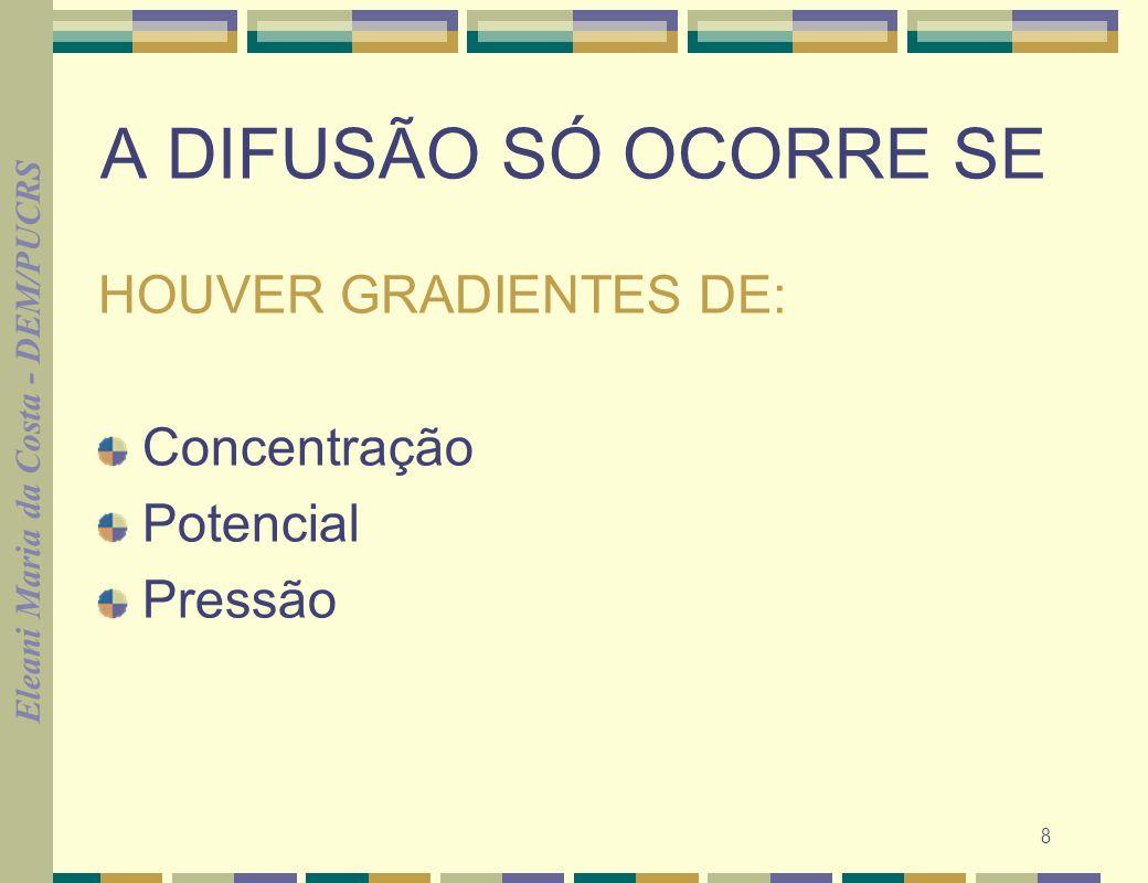 Eleani Maria da Costa - DEM/PUCRS 8 A DIFUSÃO SÓ OCORRE SE HOUVER GRADIENTES DE: Concentração Potencial Pressão