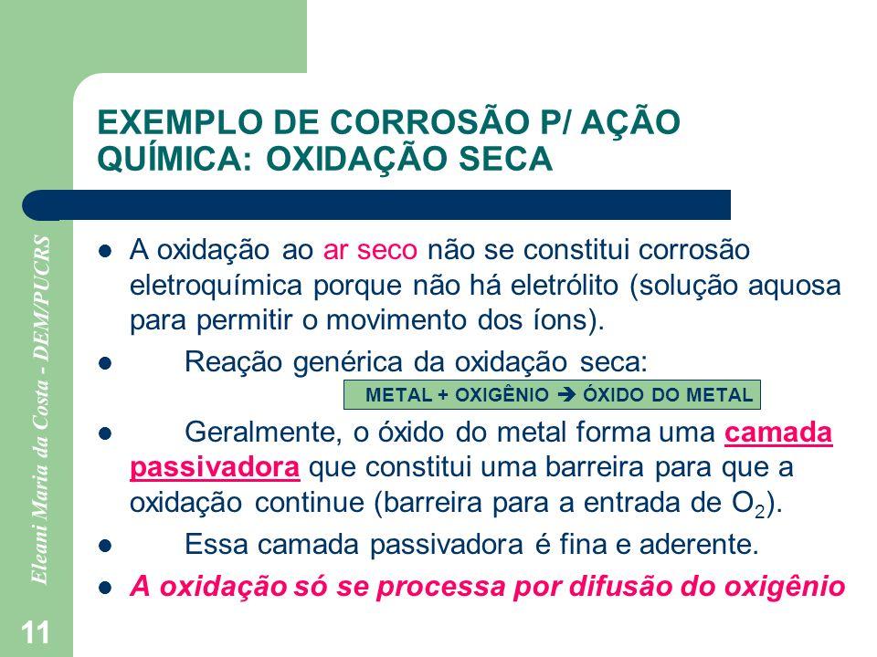 Eleani Maria da Costa - DEM/PUCRS 11 EXEMPLO DE CORROSÃO P/ AÇÃO QUÍMICA: OXIDAÇÃO SECA A oxidação ao ar seco não se constitui corrosão eletroquímica