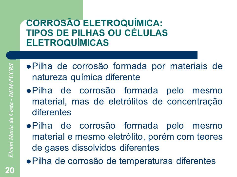 Eleani Maria da Costa - DEM/PUCRS 20 CORROSÃO ELETROQUÍMICA: TIPOS DE PILHAS OU CÉLULAS ELETROQUÍMICAS Pilha de corrosão formada por materiais de natu