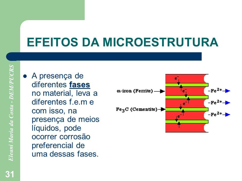 Eleani Maria da Costa - DEM/PUCRS 31 EFEITOS DA MICROESTRUTURA fases A presença de diferentes fases no material, leva a diferentes f.e.m e com isso, n