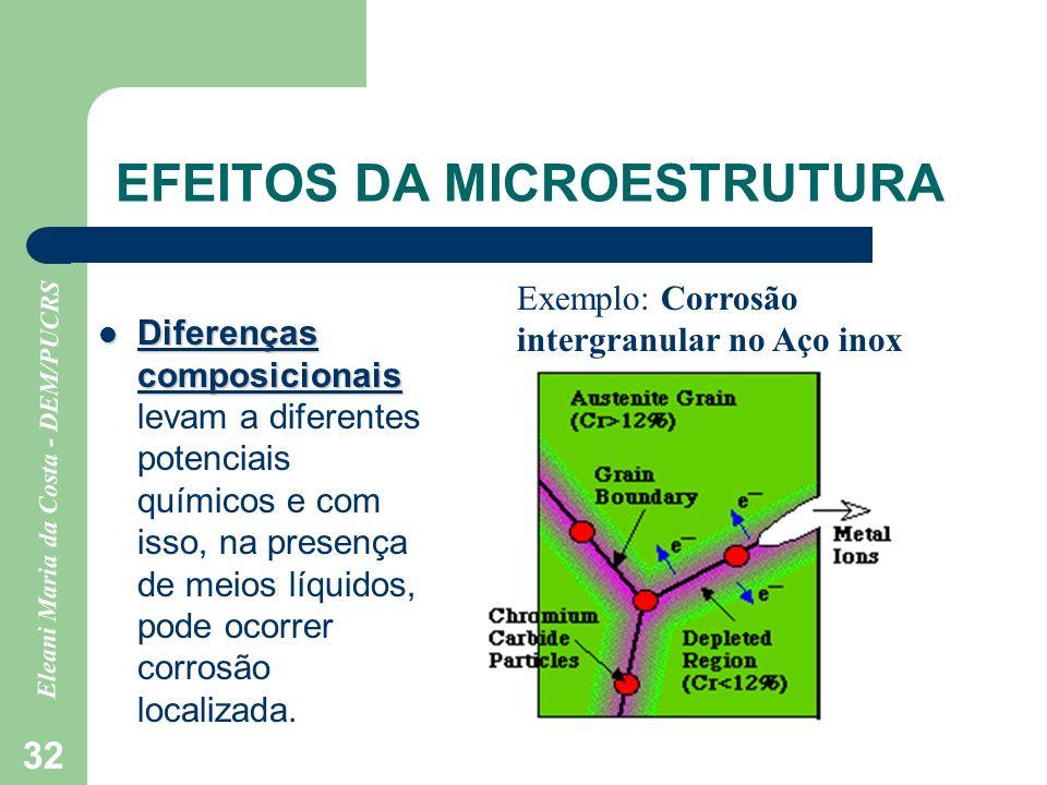 Eleani Maria da Costa - DEM/PUCRS 32 EFEITOS DA MICROESTRUTURA Diferenças composicionais Diferenças composicionais levam a diferentes potenciais quími
