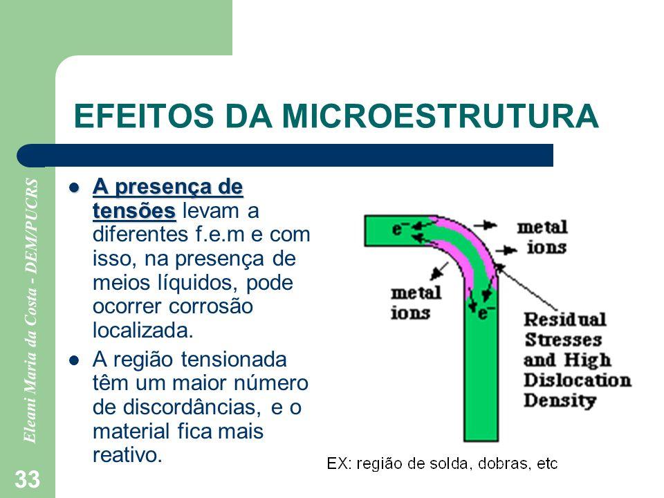 Eleani Maria da Costa - DEM/PUCRS 33 EFEITOS DA MICROESTRUTURA A presença de tensões A presença de tensões levam a diferentes f.e.m e com isso, na pre