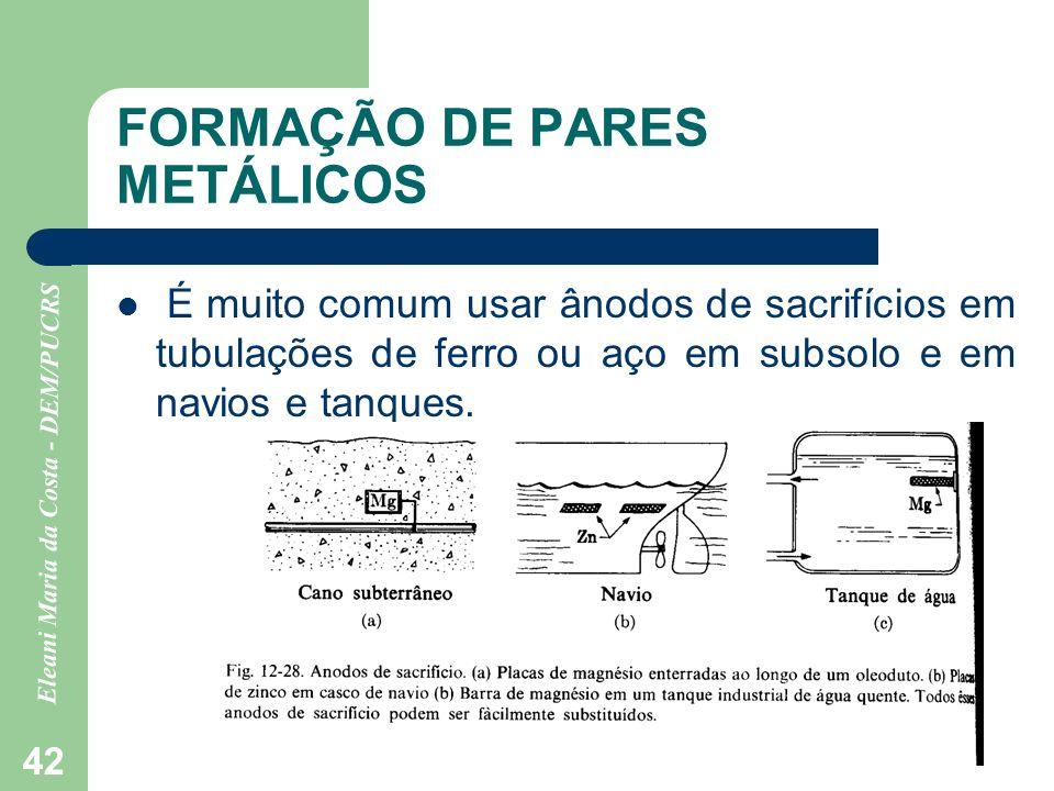 Eleani Maria da Costa - DEM/PUCRS 42 FORMAÇÃO DE PARES METÁLICOS É muito comum usar ânodos de sacrifícios em tubulações de ferro ou aço em subsolo e e