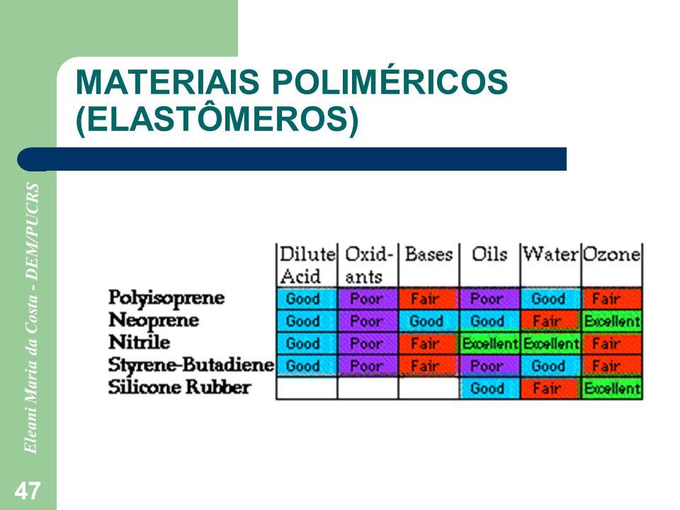 Eleani Maria da Costa - DEM/PUCRS 47 MATERIAIS POLIMÉRICOS (ELASTÔMEROS)