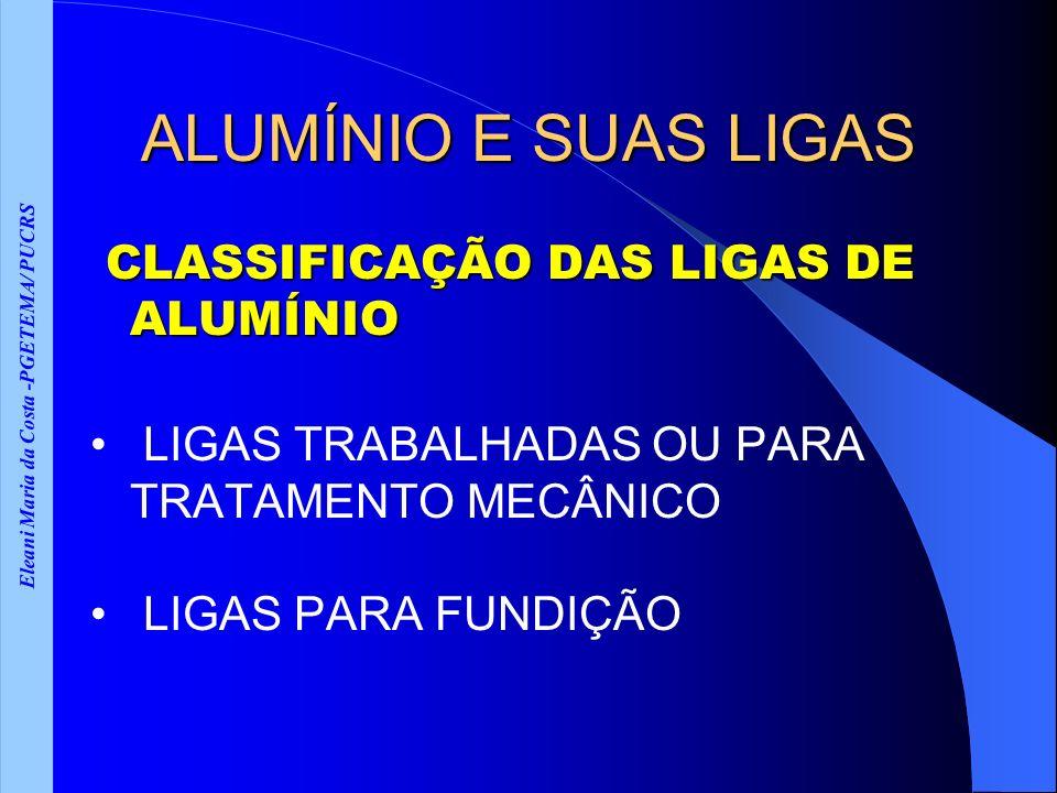 Eleani Maria da Costa -PGETEMA/ PUCRS ALUMÍNIO E SUAS LIGAS CLASSIFICAÇÃO DAS LIGAS DE ALUMÍNIO CLASSIFICAÇÃO DAS LIGAS DE ALUMÍNIO LIGAS TRABALHADAS OU PARA TRATAMENTO MECÂNICO LIGAS PARA FUNDIÇÃO