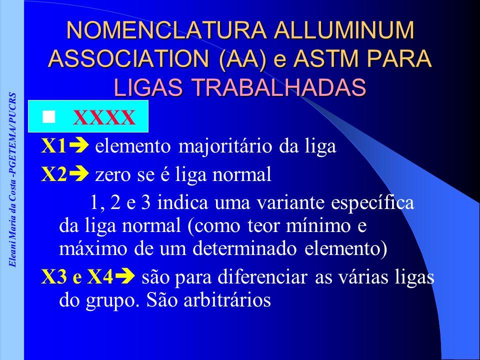 Eleani Maria da Costa -PGETEMA/ PUCRS NOMENCLATURA ALLUMINUM ASSOCIATION (AA) e ASTM PARA LIGAS TRABALHADAS XXXX X1 elemento majoritário da liga X2 zero se é liga normal 1, 2 e 3 indica uma variante específica da liga normal (como teor mínimo e máximo de um determinado elemento) X3 e X4 são para diferenciar as várias ligas do grupo.