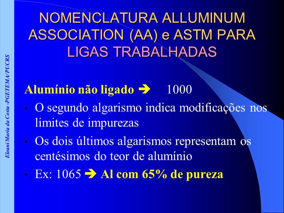 Eleani Maria da Costa -PGETEMA/ PUCRS NOMENCLATURA ALLUMINUM ASSOCIATION (AA) e ASTM PARA LIGAS TRABALHADAS Alumínio não ligado 1000 O segundo algarismo indica modificações nos limites de impurezas Os dois últimos algarismos representam os centésimos do teor de alumínio Ex: 1065 Al com 65% de pureza