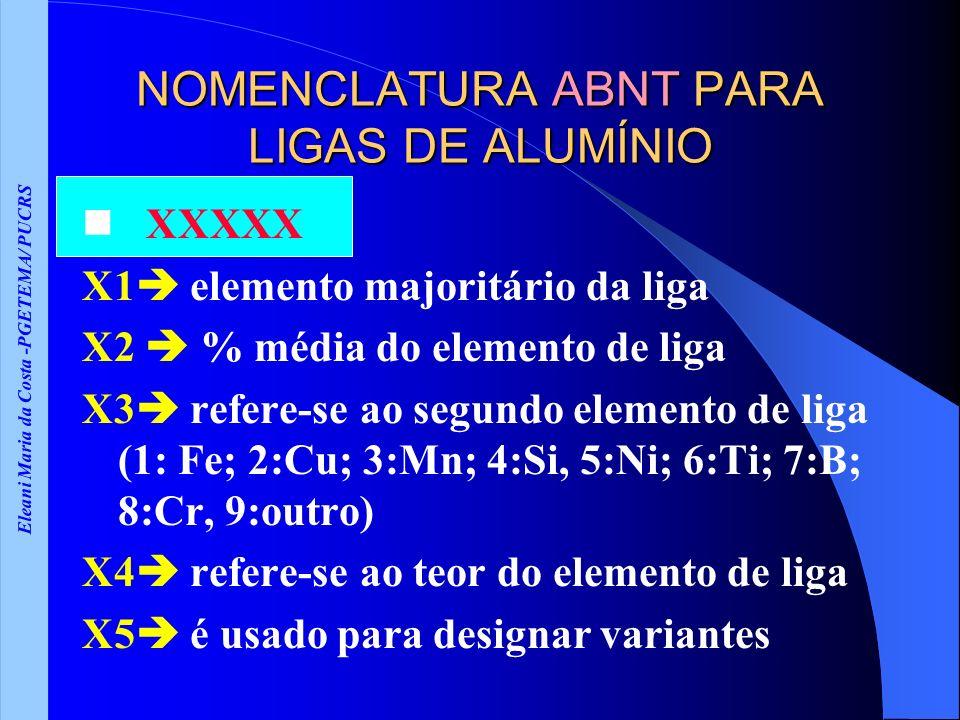 Eleani Maria da Costa -PGETEMA/ PUCRS NOMENCLATURA ABNT PARA LIGAS DE ALUMÍNIO XXXXX X1 elemento majoritário da liga X2 % média do elemento de liga X3 refere-se ao segundo elemento de liga (1: Fe; 2:Cu; 3:Mn; 4:Si, 5:Ni; 6:Ti; 7:B; 8:Cr, 9:outro) X4 refere-se ao teor do elemento de liga X5 é usado para designar variantes