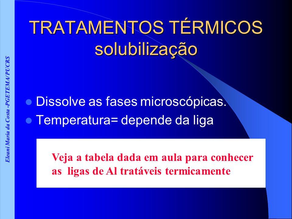 Eleani Maria da Costa -PGETEMA/ PUCRS TRATAMENTOS TÉRMICOS solubilização Dissolve as fases microscópicas. Temperatura= depende da liga Veja a tabela d