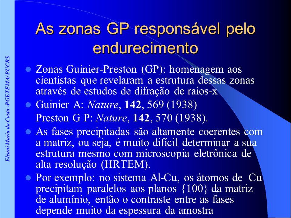 Eleani Maria da Costa -PGETEMA/ PUCRS As zonas GP responsável pelo endurecimento Zonas Guinier-Preston (GP): homenagem aos cientistas que revelaram a estrutura dessas zonas através de estudos de difração de raios-x Guinier A: Nature, 142, 569 (1938) Preston G P: Nature, 142, 570 (1938).