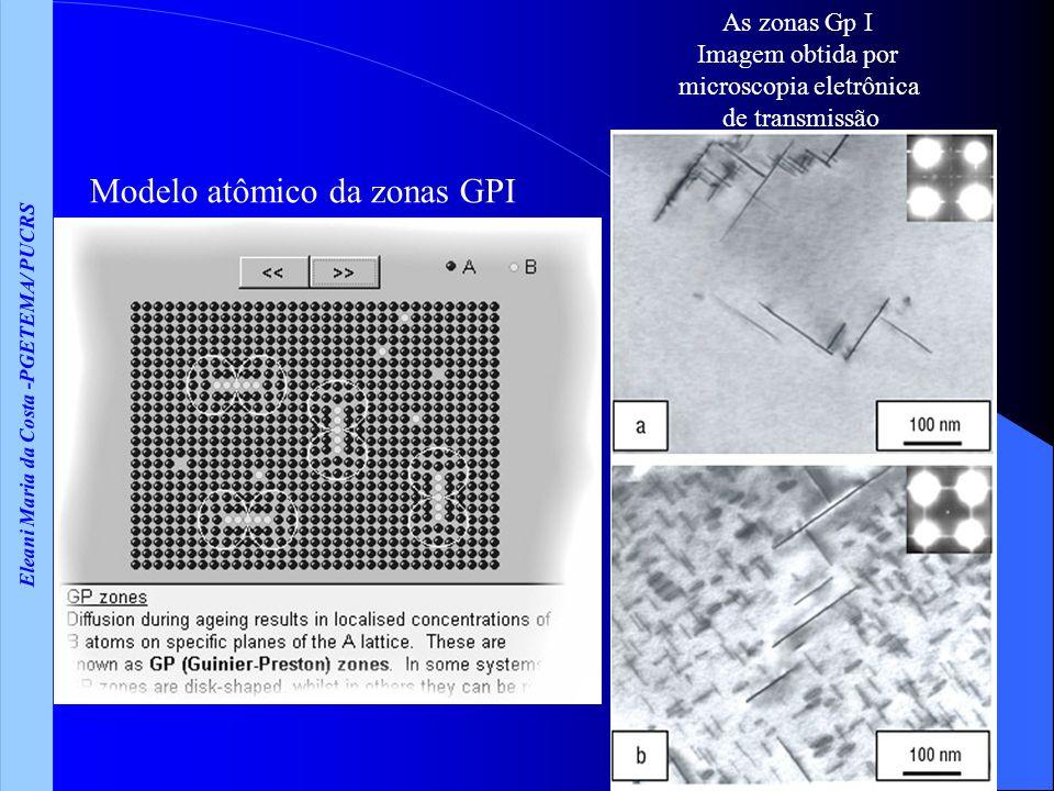 Eleani Maria da Costa -PGETEMA/ PUCRS As zonas Gp I Imagem obtida por microscopia eletrônica de transmissão Modelo atômico da zonas GPI