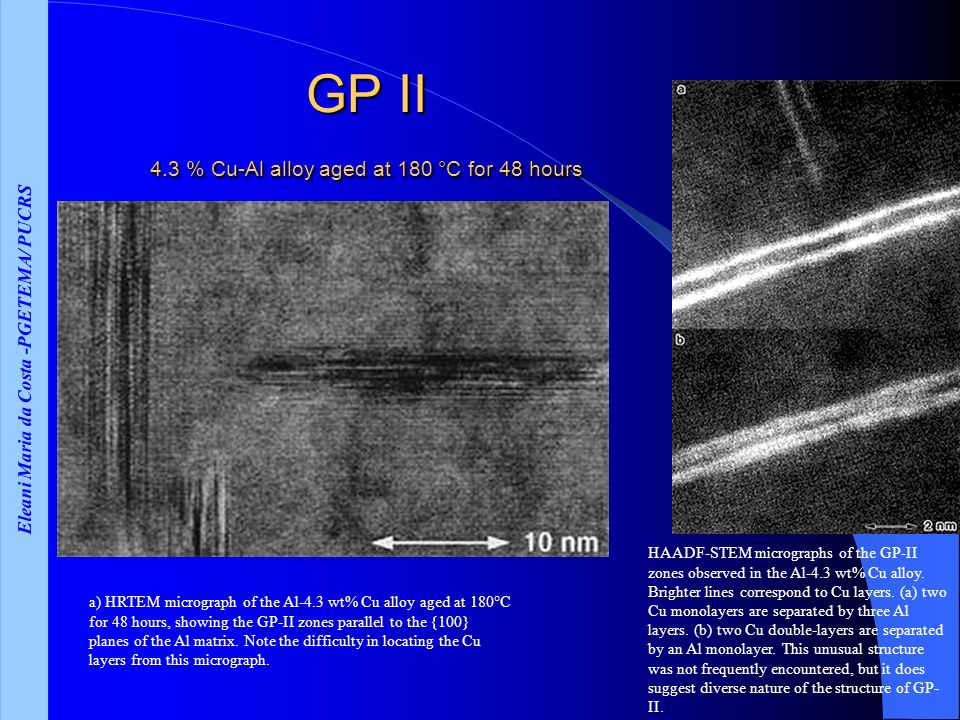 Eleani Maria da Costa -PGETEMA/ PUCRS GP II 4.3 % Cu-Al alloy aged at 180 °C for 48 hours HAADF-STEM micrographs of the GP-II zones observed in the Al-4.3 wt% Cu alloy.