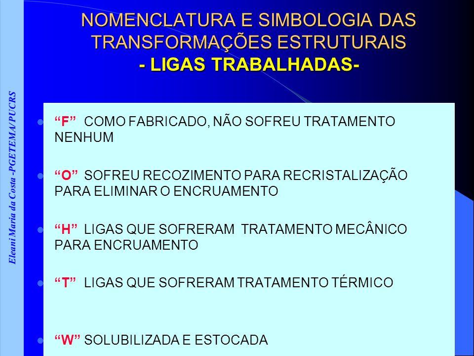 Eleani Maria da Costa -PGETEMA/ PUCRS NOMENCLATURA E SIMBOLOGIA DAS TRANSFORMAÇÕES ESTRUTURAIS - LIGAS TRABALHADAS- F COMO FABRICADO, NÃO SOFREU TRATAMENTO NENHUM O SOFREU RECOZIMENTO PARA RECRISTALIZAÇÃO PARA ELIMINAR O ENCRUAMENTO H LIGAS QUE SOFRERAM TRATAMENTO MECÂNICO PARA ENCRUAMENTO T LIGAS QUE SOFRERAM TRATAMENTO TÉRMICO W SOLUBILIZADA E ESTOCADA