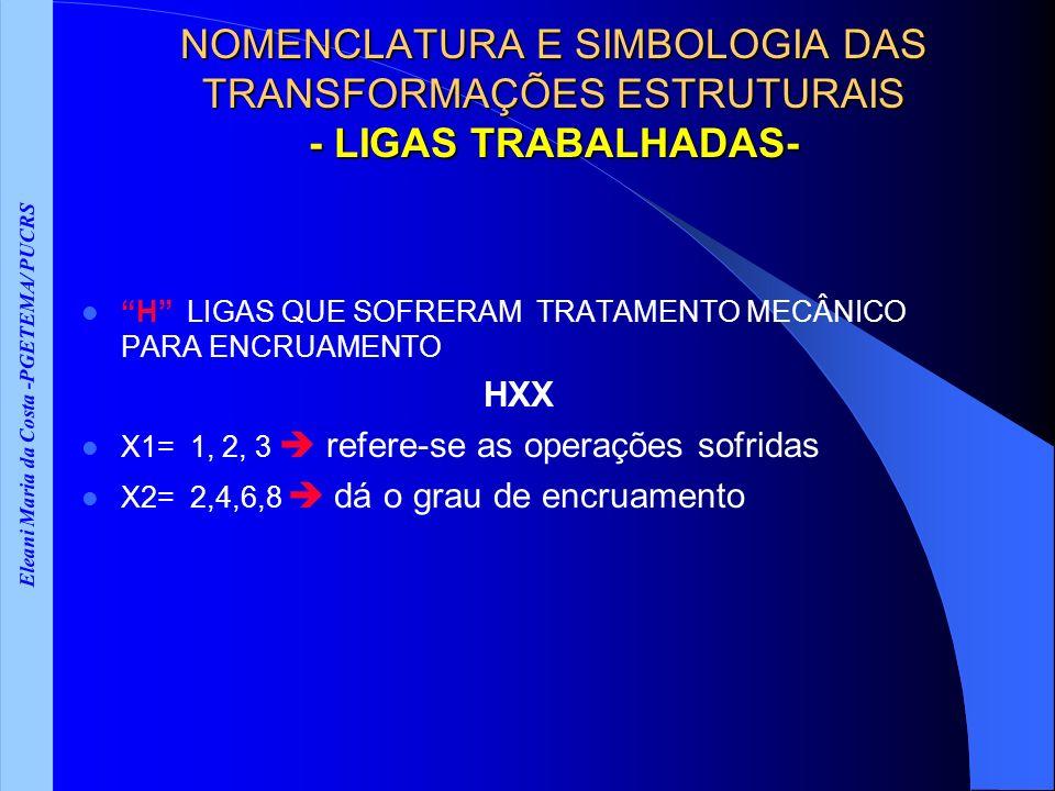 Eleani Maria da Costa -PGETEMA/ PUCRS NOMENCLATURA E SIMBOLOGIA DAS TRANSFORMAÇÕES ESTRUTURAIS - LIGAS TRABALHADAS- H LIGAS QUE SOFRERAM TRATAMENTO MECÂNICO PARA ENCRUAMENTO HXX X1= 1, 2, 3 refere-se as operações sofridas X2= 2,4,6,8 dá o grau de encruamento