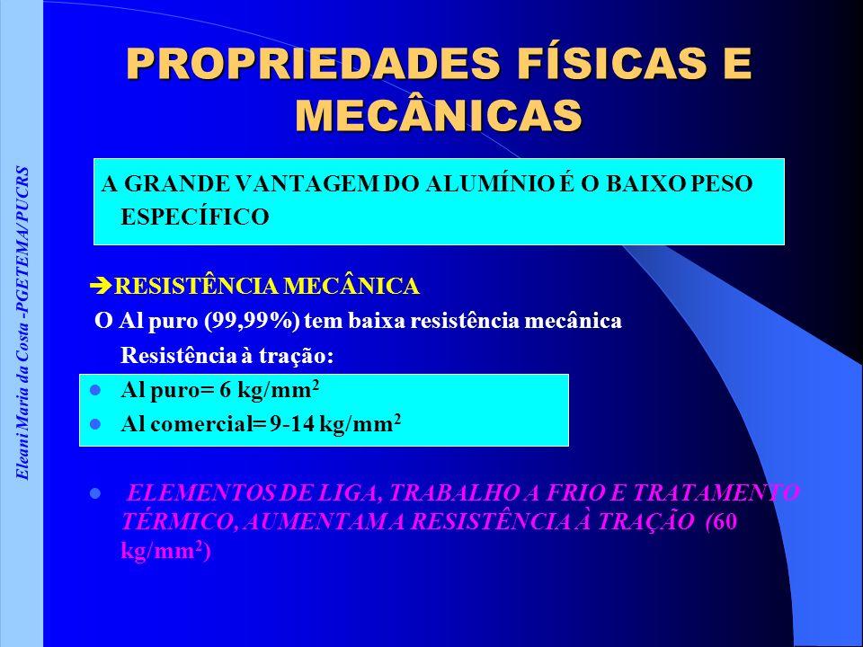 Eleani Maria da Costa -PGETEMA/ PUCRS PROPRIEDADES FÍSICAS E MECÂNICAS A GRANDE VANTAGEM DO ALUMÍNIO É O BAIXO PESO ESPECÍFICO RESISTÊNCIA MECÂNICA O Al puro (99,99%) tem baixa resistência mecânica Resistência à tração: Al puro= 6 kg/mm 2 Al comercial= 9-14 kg/mm 2 ELEMENTOS DE LIGA, TRABALHO A FRIO E TRATAMENTO TÉRMICO, AUMENTAM A RESISTÊNCIA À TRAÇÃO (60 kg/mm 2 )