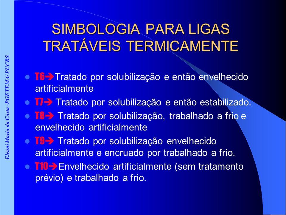 Eleani Maria da Costa -PGETEMA/ PUCRS SIMBOLOGIA PARA LIGAS TRATÁVEIS TERMICAMENTE T6 Tratado por solubilização e então envelhecido artificialmente T7 Tratado por solubilização e então estabilizado.