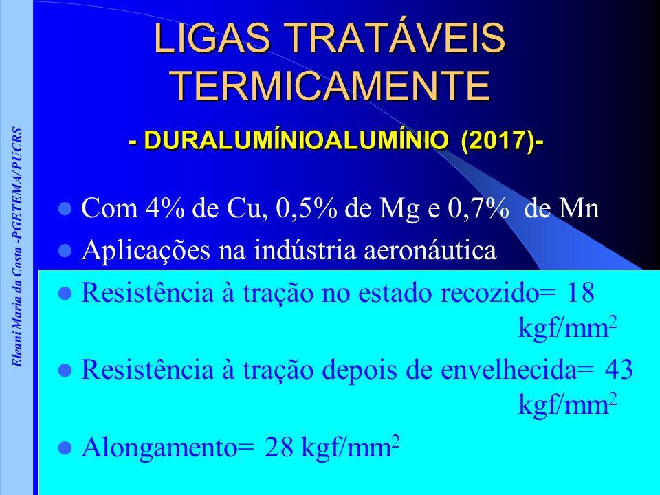 Eleani Maria da Costa -PGETEMA/ PUCRS LIGAS TRATÁVEIS TERMICAMENTE - DURALUMÍNIOALUMÍNIO (2017)- Com 4% de Cu, 0,5% de Mg e 0,7% de Mn Aplicações na indústria aeronáutica Resistência à tração no estado recozido= 18 kgf/mm 2 Resistência à tração depois de envelhecida= 43 kgf/mm 2 Alongamento= 28 kgf/mm 2