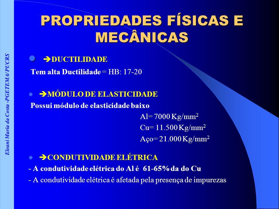 Eleani Maria da Costa -PGETEMA/ PUCRS PROPRIEDADES FÍSICAS E MECÂNICAS DUCTILIDADE Tem alta Ductilidade = HB: 17-20 MÓDULO DE ELASTICIDADE Possui módulo de elasticidade baixo Al= 7000 Kg/mm 2 Cu= 11.500 Kg/mm 2 Aço= 21.000 Kg/mm 2 CONDUTIVIDADE ELÉTRICA - A condutividade elétrica do Al é 61-65% da do Cu - A condutividade elétrica é afetada pela presença de impurezas