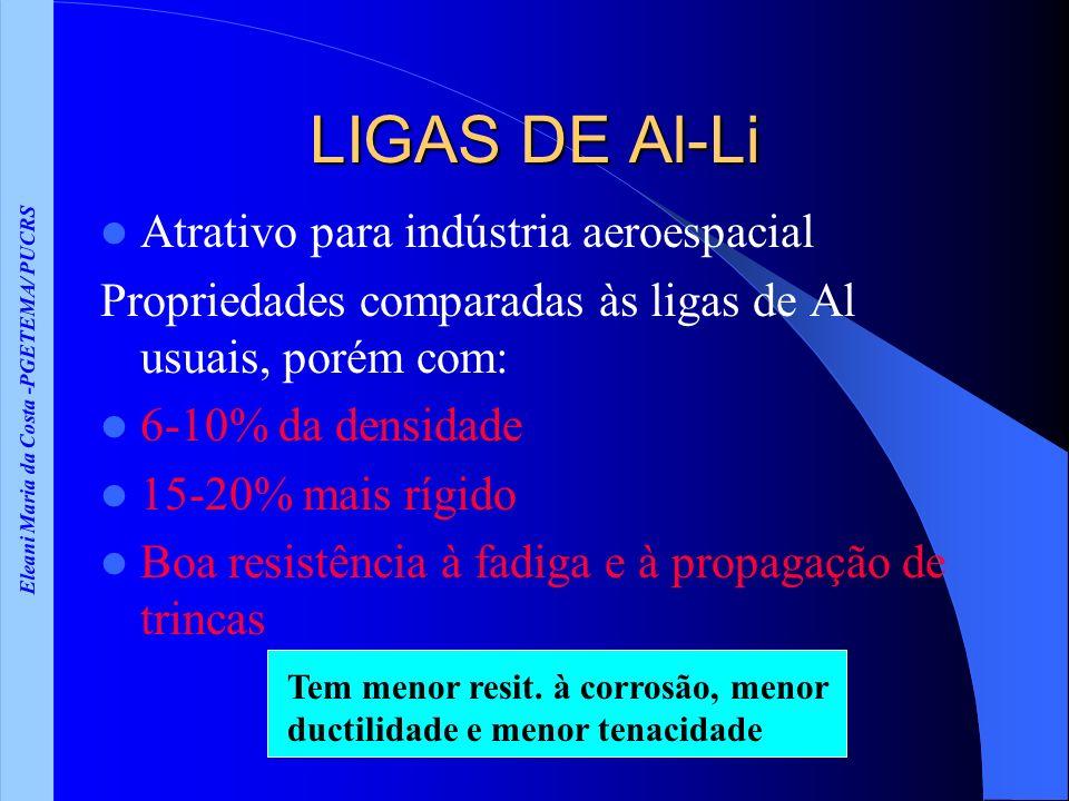 Eleani Maria da Costa -PGETEMA/ PUCRS LIGAS DE Al-Li Atrativo para indústria aeroespacial Propriedades comparadas às ligas de Al usuais, porém com: 6-