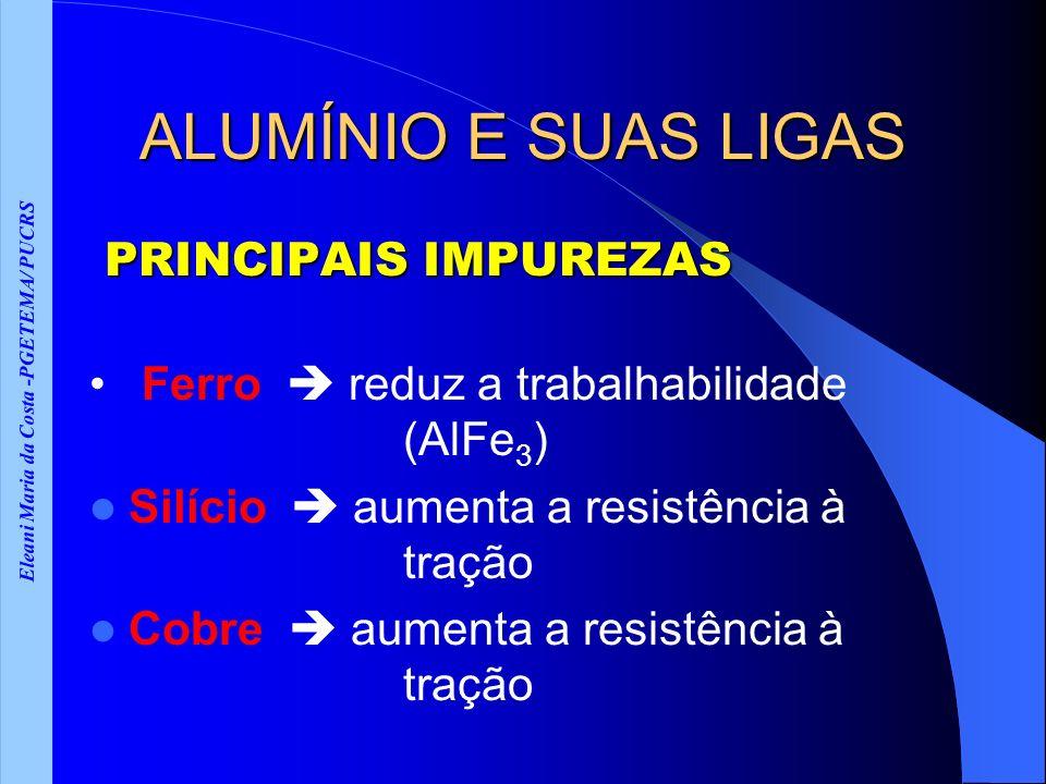 Eleani Maria da Costa -PGETEMA/ PUCRS ALUMÍNIO E SUAS LIGAS PRINCIPAIS IMPUREZAS PRINCIPAIS IMPUREZAS Ferro reduz a trabalhabilidade (AlFe 3 ) Silício