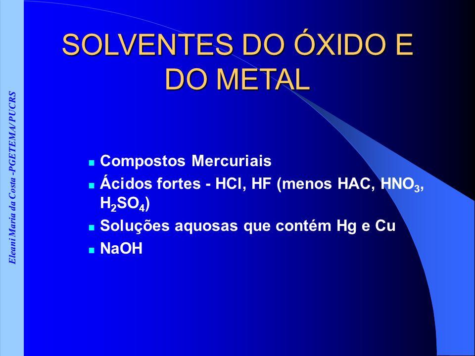 Eleani Maria da Costa -PGETEMA/ PUCRS SOLVENTES DO ÓXIDO E DO METAL Compostos Mercuriais Ácidos fortes - HCl, HF (menos HAC, HNO 3, H 2 SO 4 ) Soluções aquosas que contém Hg e Cu NaOH