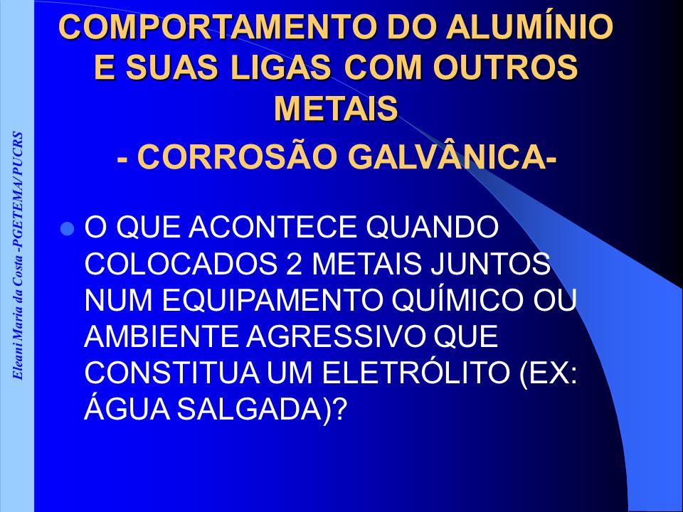 Eleani Maria da Costa -PGETEMA/ PUCRS COMPORTAMENTO DO ALUMÍNIO E SUAS LIGAS COM OUTROS METAIS COMPORTAMENTO DO ALUMÍNIO E SUAS LIGAS COM OUTROS METAIS - CORROSÃO GALVÂNICA- O QUE ACONTECE QUANDO COLOCADOS 2 METAIS JUNTOS NUM EQUIPAMENTO QUÍMICO OU AMBIENTE AGRESSIVO QUE CONSTITUA UM ELETRÓLITO (EX: ÁGUA SALGADA)?