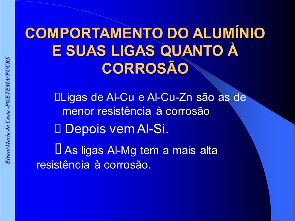Eleani Maria da Costa -PGETEMA/ PUCRS COMPORTAMENTO DO ALUMÍNIO E SUAS LIGAS QUANTO À CORROSÃO Ligas de Al-Cu e Al-Cu-Zn são as de menor resistência à corrosão Depois vem Al-Si.