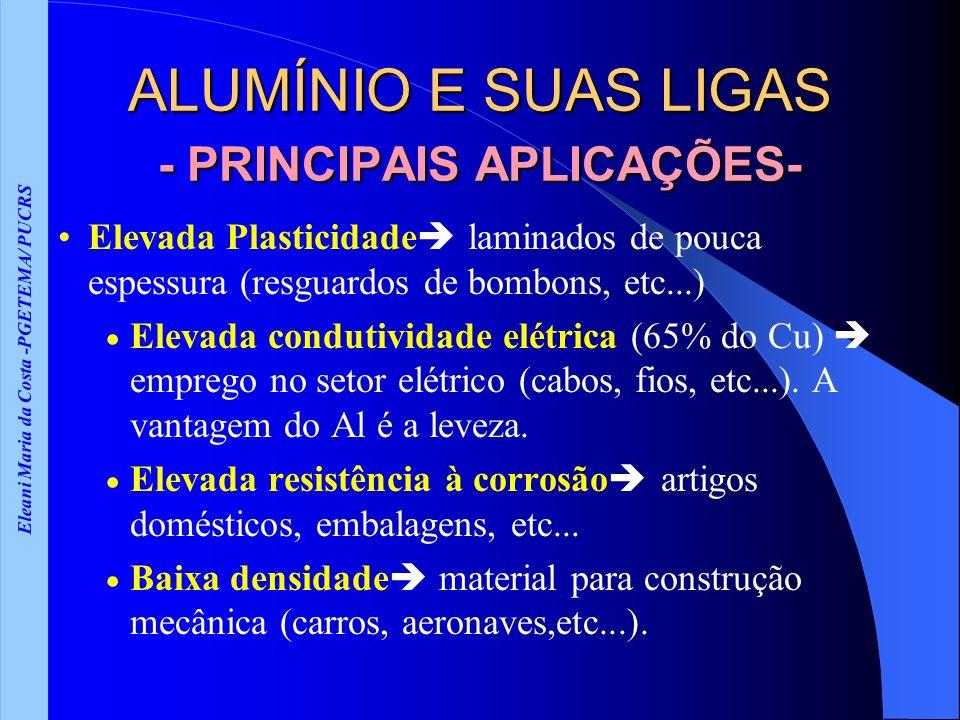 Eleani Maria da Costa -PGETEMA/ PUCRS ALUMÍNIO E SUAS LIGAS - PRINCIPAIS APLICAÇÕES- Elevada Plasticidade laminados de pouca espessura (resguardos de bombons, etc...) Elevada condutividade elétrica (65% do Cu) emprego no setor elétrico (cabos, fios, etc...).