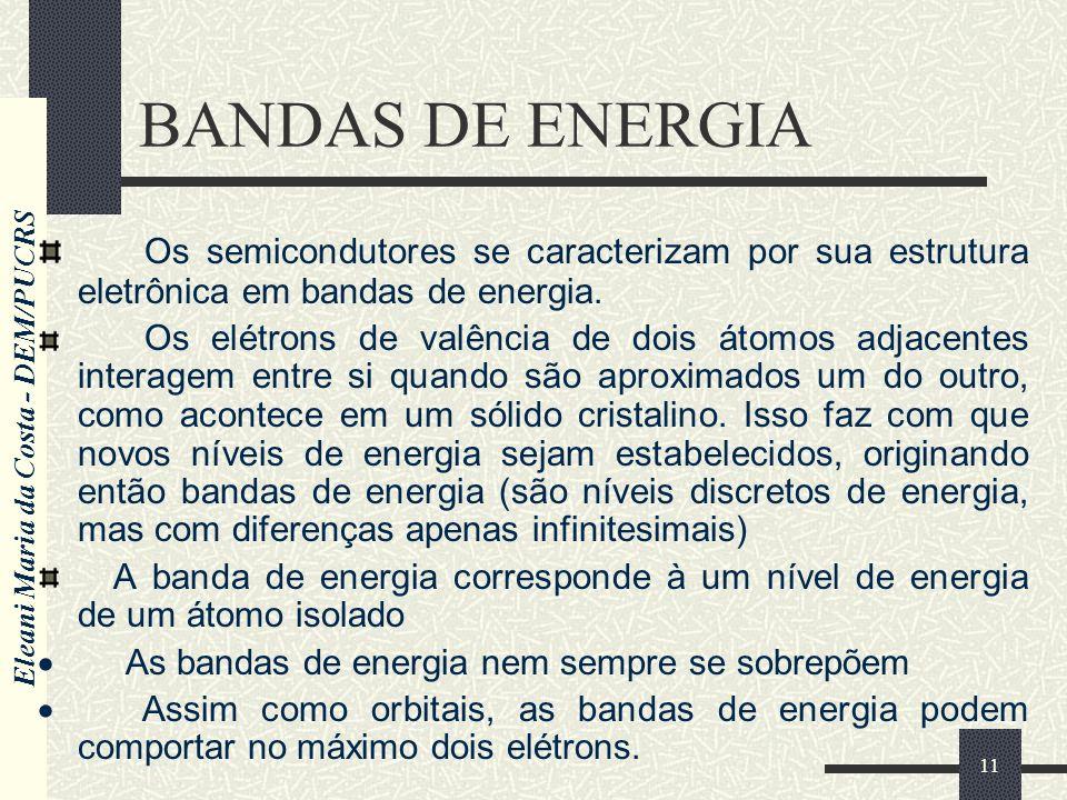 Eleani Maria da Costa - DEM/PUCRS 11 BANDAS DE ENERGIA Os semicondutores se caracterizam por sua estrutura eletrônica em bandas de energia. Os elétron