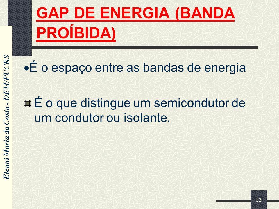 Eleani Maria da Costa - DEM/PUCRS 12 GAP DE ENERGIA (BANDA PROÍBIDA) É o espaço entre as bandas de energia É o que distingue um semicondutor de um condutor ou isolante.