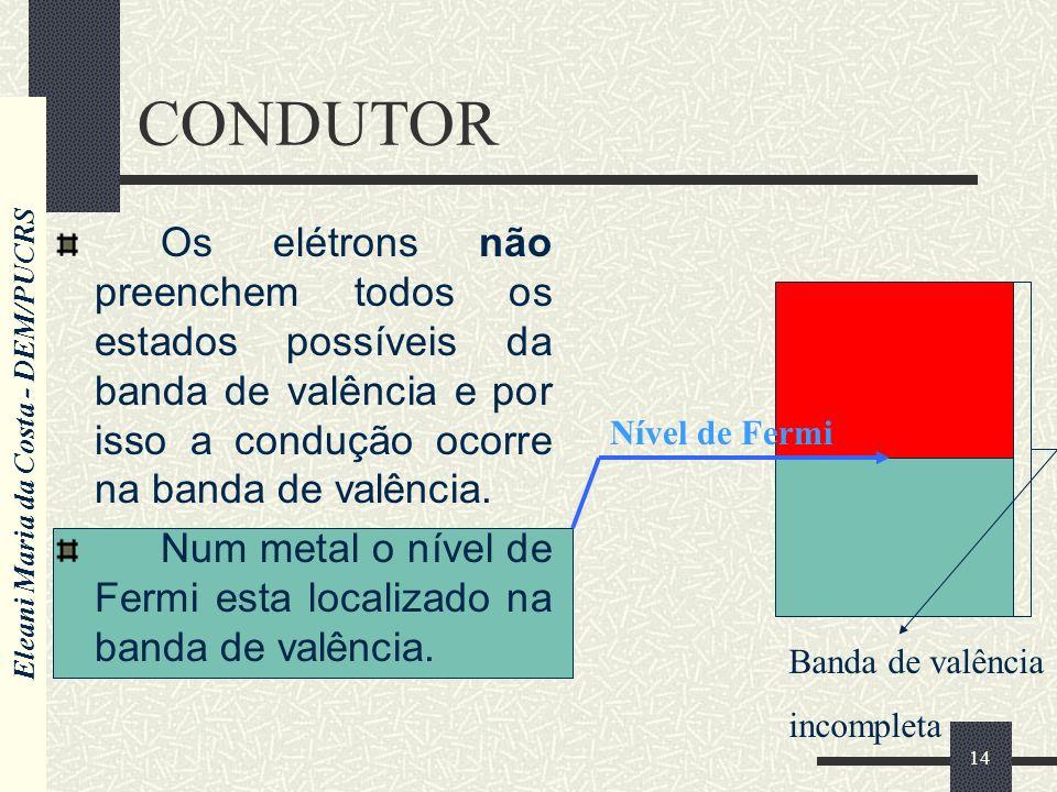 Eleani Maria da Costa - DEM/PUCRS 14 CONDUTOR Os elétrons não preenchem todos os estados possíveis da banda de valência e por isso a condução ocorre na banda de valência.