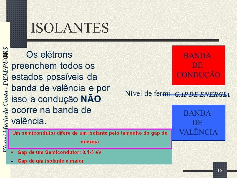 Eleani Maria da Costa - DEM/PUCRS 15 ISOLANTES Os elétrons preenchem todos os estados possíveis da banda de valência e por isso a condução NÃO ocorre na banda de valência.