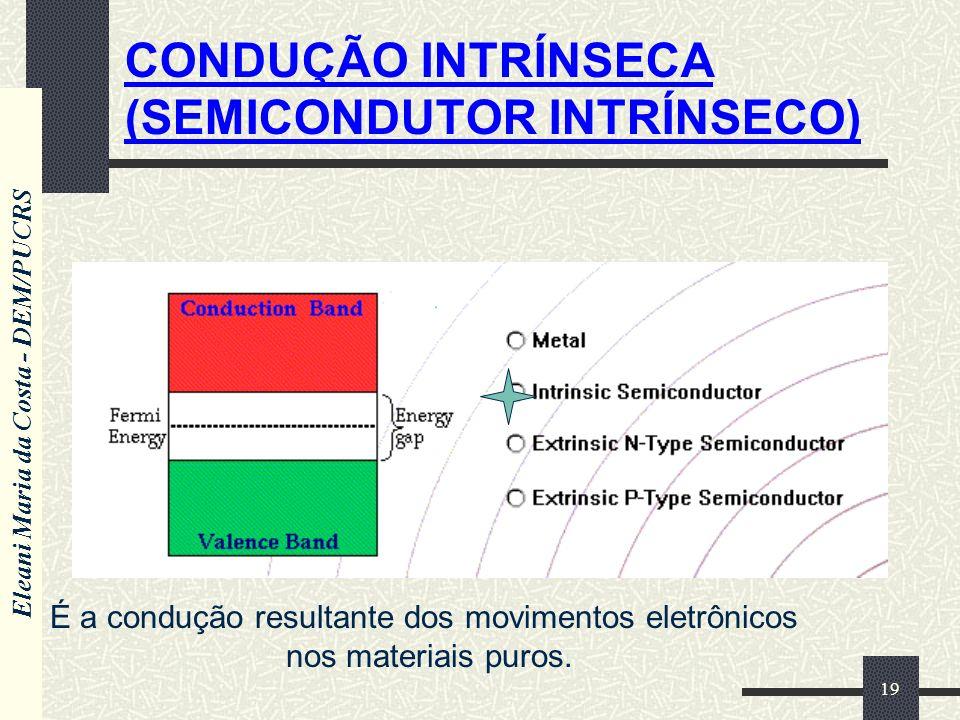 Eleani Maria da Costa - DEM/PUCRS 19 CONDUÇÃO INTRÍNSECA (SEMICONDUTOR INTRÍNSECO) É a condução resultante dos movimentos eletrônicos nos materiais puros.