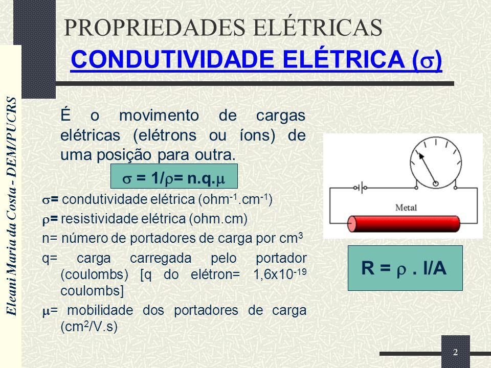 Eleani Maria da Costa - DEM/PUCRS 2 PROPRIEDADES ELÉTRICAS CONDUTIVIDADE ELÉTRICA ( ) É o movimento de cargas elétricas (elétrons ou íons) de uma posição para outra.
