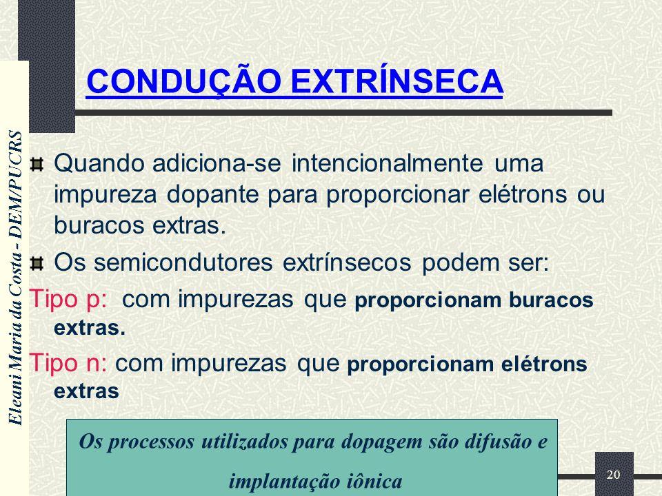 Eleani Maria da Costa - DEM/PUCRS 20 CONDUÇÃO EXTRÍNSECA Quando adiciona-se intencionalmente uma impureza dopante para proporcionar elétrons ou buracos extras.