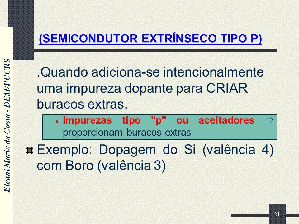 Eleani Maria da Costa - DEM/PUCRS 21 (SEMICONDUTOR EXTRÍNSECO TIPO P).Quando adiciona-se intencionalmente uma impureza dopante para CRIAR buracos extras.