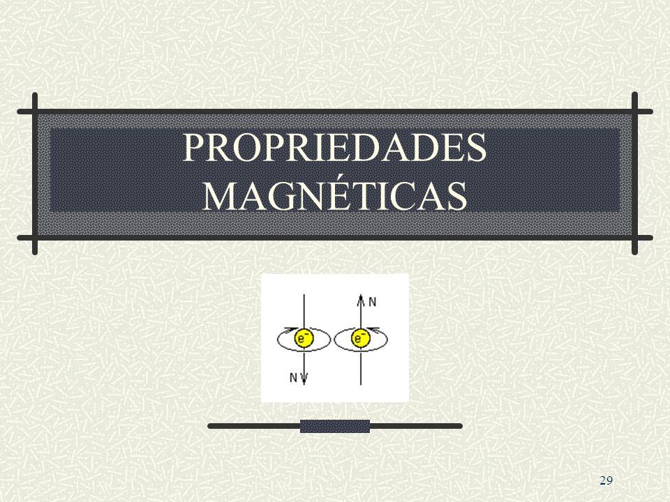 29 PROPRIEDADES MAGNÉTICAS