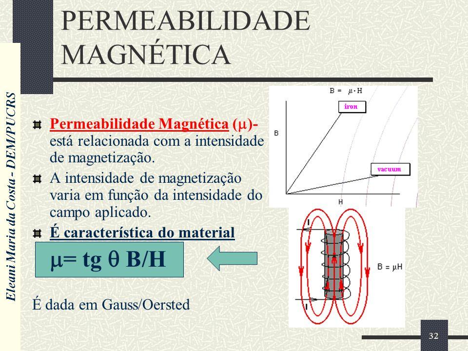 Eleani Maria da Costa - DEM/PUCRS 32 PERMEABILIDADE MAGNÉTICA Permeabilidade Magnética ( )- está relacionada com a intensidade de magnetização.