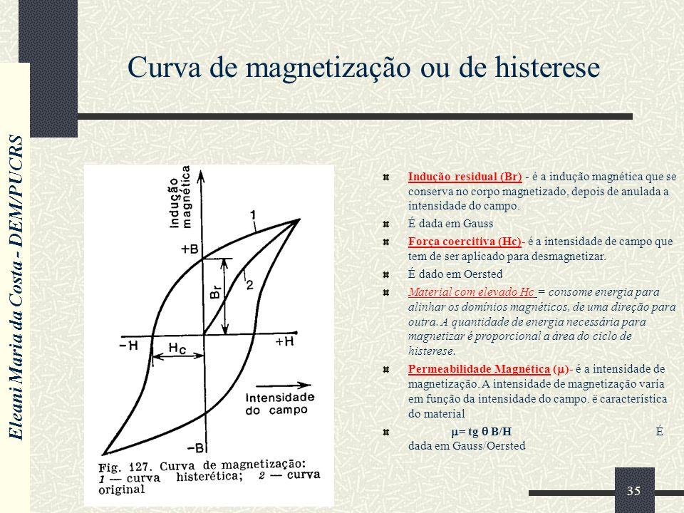 Eleani Maria da Costa - DEM/PUCRS 35 Curva de magnetização ou de histerese Indução residual (Br) - é a indução magnética que se conserva no corpo magnetizado, depois de anulada a intensidade do campo.