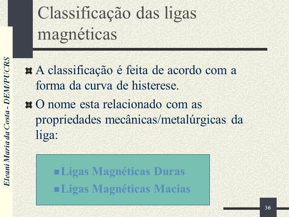 Eleani Maria da Costa - DEM/PUCRS 36 Classificação das ligas magnéticas A classificação é feita de acordo com a forma da curva de histerese. O nome es