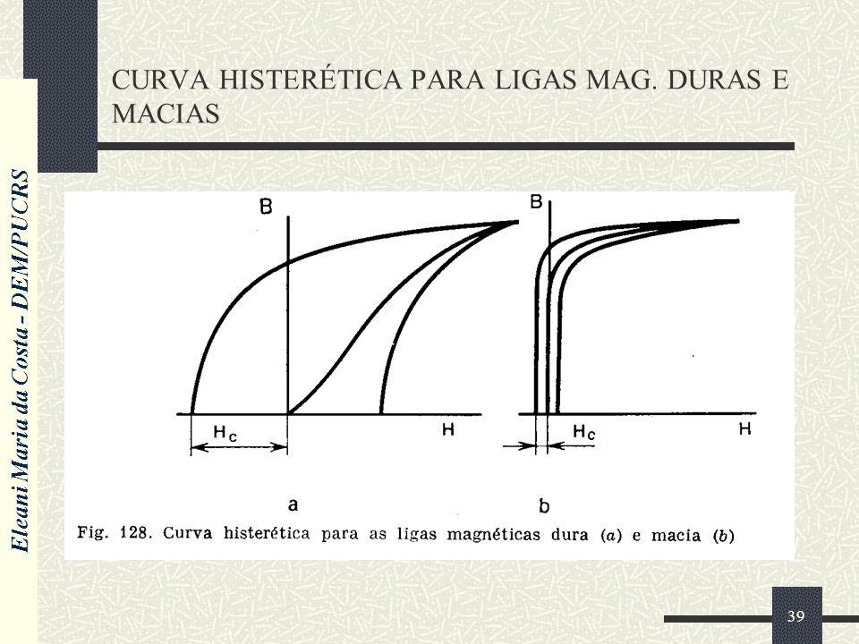 Eleani Maria da Costa - DEM/PUCRS 39 CURVA HISTERÉTICA PARA LIGAS MAG. DURAS E MACIAS