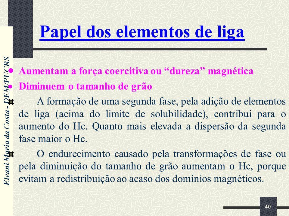 Eleani Maria da Costa - DEM/PUCRS 40 Papel dos elementos de liga Aumentam a força coercitiva ou dureza magnética Diminuem o tamanho de grão A formação de uma segunda fase, pela adição de elementos de liga (acima do limite de solubilidade), contribui para o aumento do Hc.