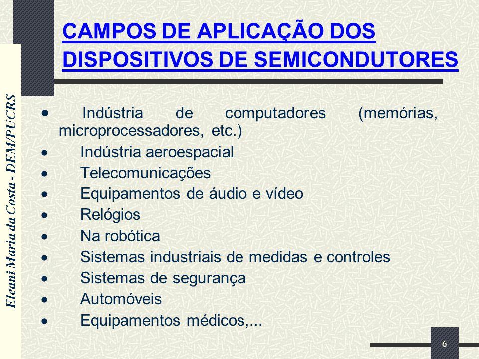 Eleani Maria da Costa - DEM/PUCRS 6 CAMPOS DE APLICAÇÃO DOS DISPOSITIVOS DE SEMICONDUTORES Indústria de computadores (memórias, microprocessadores, et