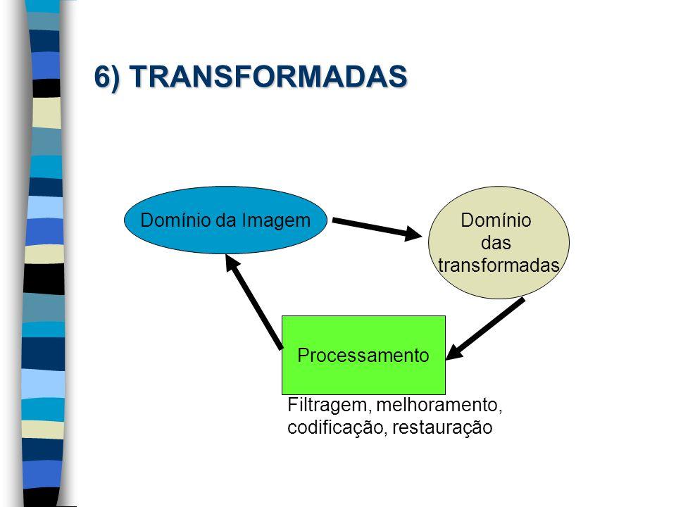 6) TRANSFORMADAS Domínio da ImagemDomínio das transformadas Processamento Filtragem, melhoramento, codificação, restauração