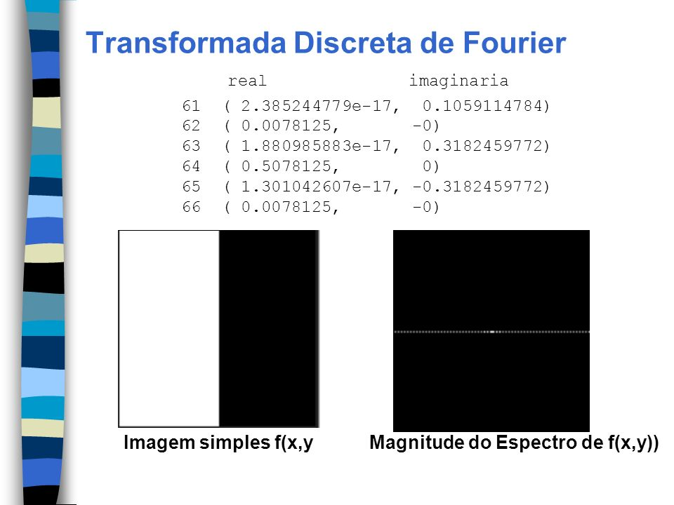 Transformada Discreta de Fourier Imagem simples f(x,y Magnitude do Espectro de f(x,y)) real imaginaria 61 ( 2.385244779e-17, 0.1059114784) 62 ( 0.0078