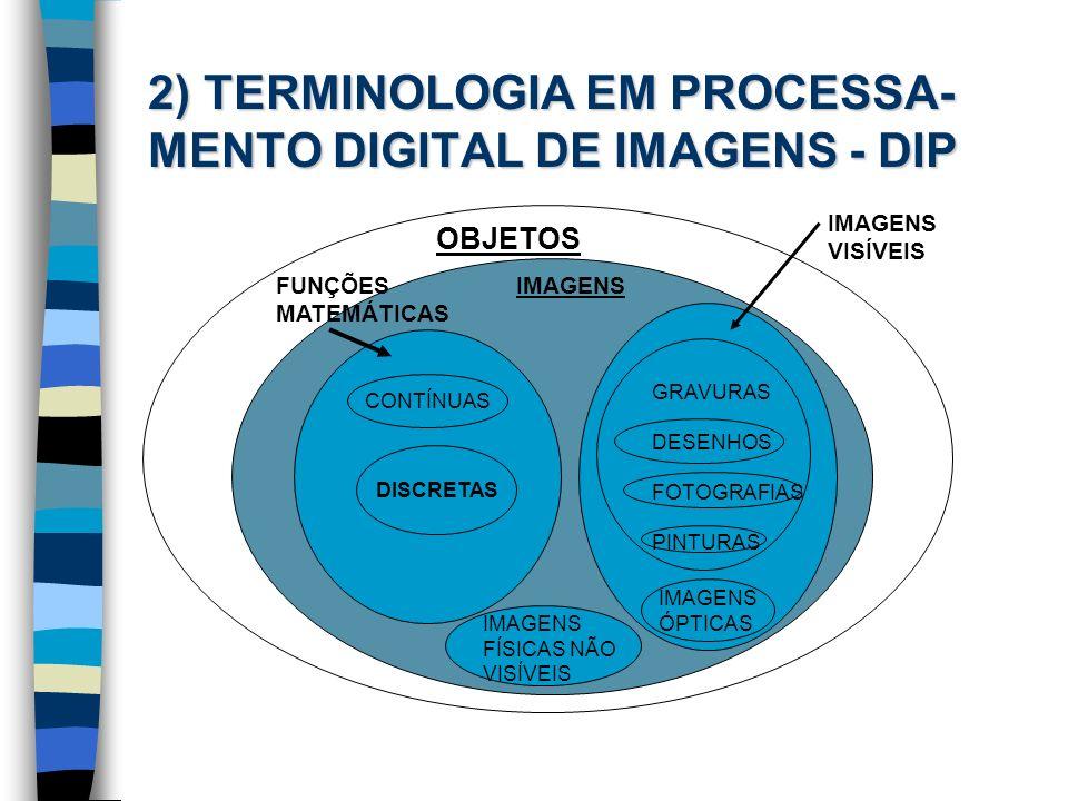 2) TERMINOLOGIA EM PROCESSA- MENTO DIGITAL DE IMAGENS - DIP OBJETOS IMAGENS VISÍVEIS GRAVURAS DESENHOS FOTOGRAFIAS PINTURAS IMAGENS ÓPTICAS FUNÇÕES MA