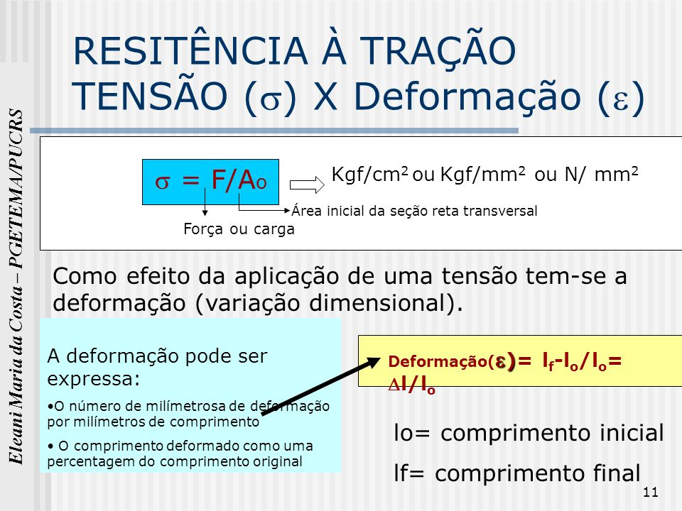Eleani Maria da Costa – PGETEMA/PUCRS 11 RESITÊNCIA À TRAÇÃO TENSÃO () X Deformação () = F/A o Kgf/cm 2 ou Kgf/mm 2 ou N/ mm 2 Como efeito da aplicaçã