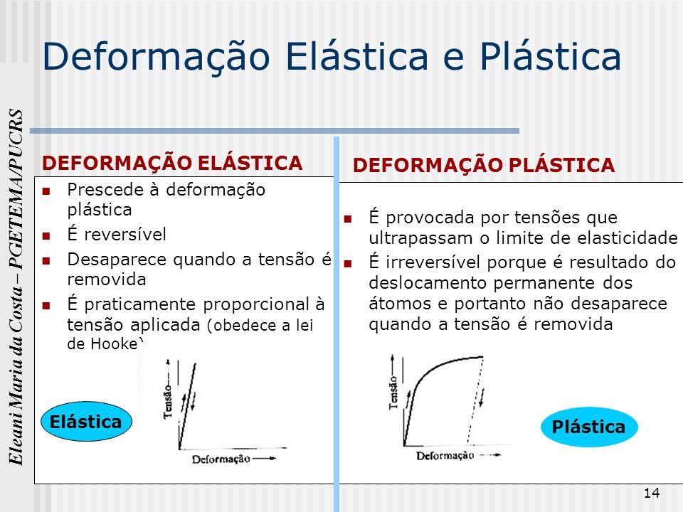 Eleani Maria da Costa – PGETEMA/PUCRS 14 Deformação Elástica e Plástica DEFORMAÇÃO ELÁSTICA Prescede à deformação plástica É reversível Desaparece qua