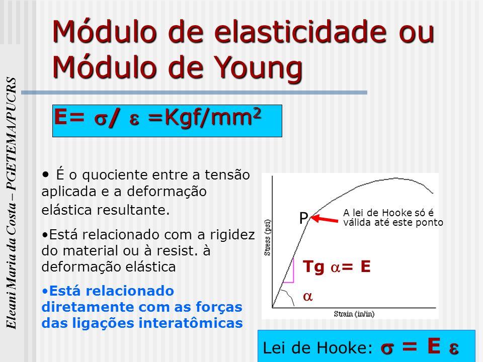 Eleani Maria da Costa – PGETEMA/PUCRS 15 Módulo de elasticidade ou Módulo de Young / =Kgf/mm 2 E= / =Kgf/mm 2 É o quociente entre a tensão aplicada e