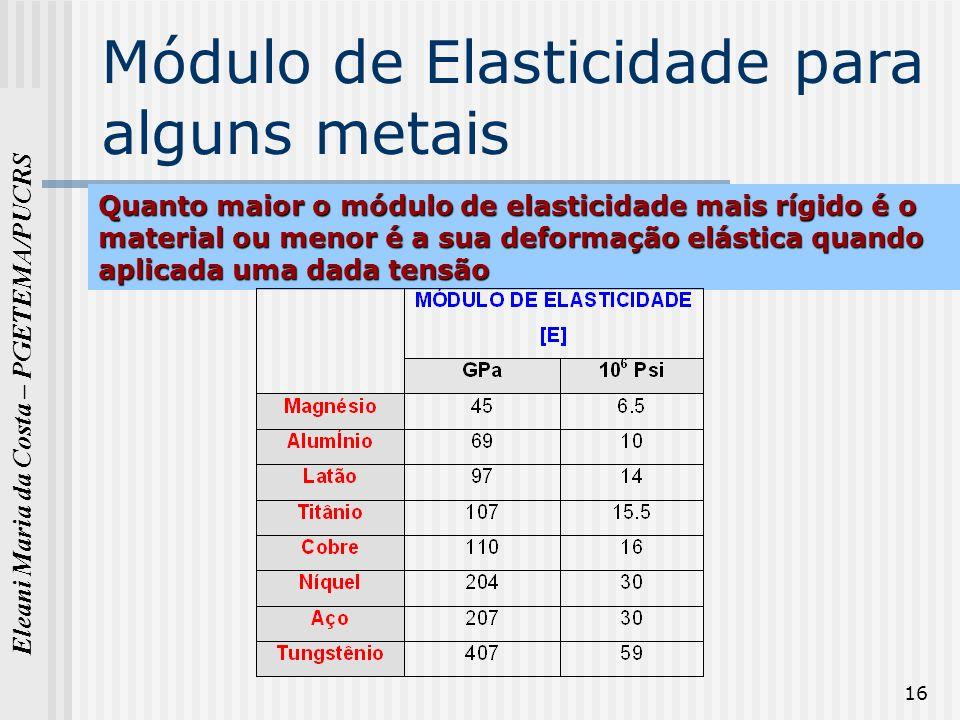 Eleani Maria da Costa – PGETEMA/PUCRS 16 Módulo de Elasticidade para alguns metais Quanto maior o módulo de elasticidade mais rígido é o material ou m